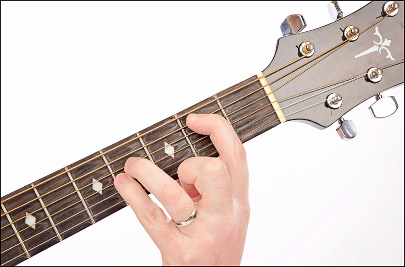 How To Play Guitar: The Power Chord - Howtoi