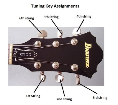 how to tune an acoustic guitar howtoi. Black Bedroom Furniture Sets. Home Design Ideas