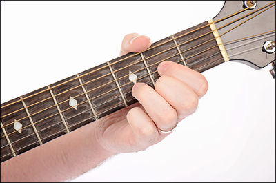 The D Major chord on Guitar